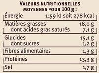 Pâtés en Croûte Canard Richelieu - Informations nutritionnelles - fr