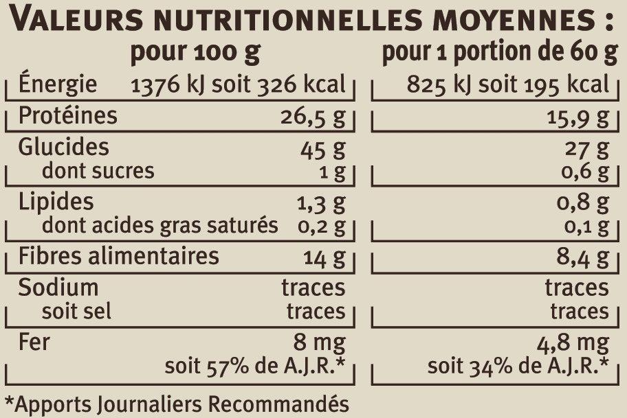 Lentilles vertes du Puy les saveurs - Informations nutritionnelles