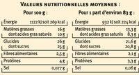 Macaron aux framboises - Nutrition facts