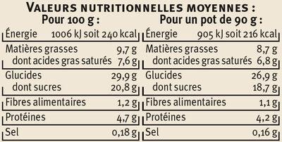 Dessert pâtissier saveur cappuccino - Nutrition facts