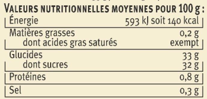 Confit de Figues - Voedingswaarden - fr