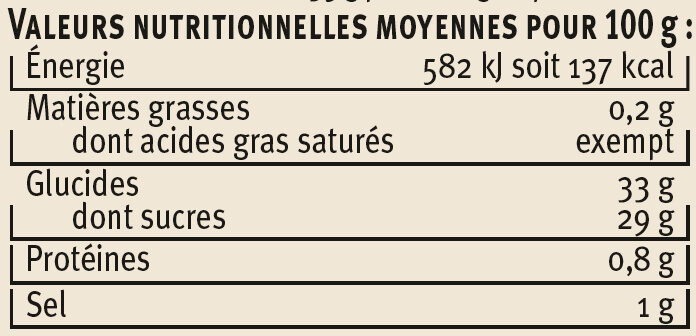 Confit d'oignons - Voedingswaarden - fr
