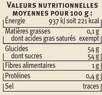 Confiture de fraises récoltées dans le Sud-Ouest - Nutrition facts