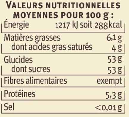 Confiture de lait de Normandie - Nutrition facts