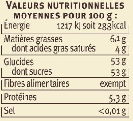 Confiture de lait de Normandie - Informations nutritionnelles - fr