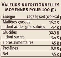 Tielles Sètoises - Nutrition facts - fr