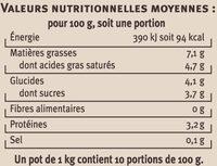 Faisselle au lait pasteurisé 7%MG - Nutrition facts