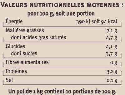 Faisselle au lait pasteurisé 7% de matière grasse Saveurs - Informations nutritionnelles - fr