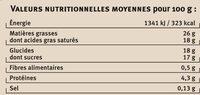 Crème brûlée nature - Nutrition facts - fr