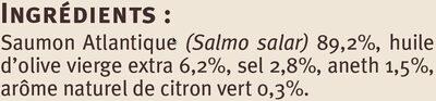Carpaccio de saumon à l'aneth et au citron vert Saveurs - Ingrédients - fr