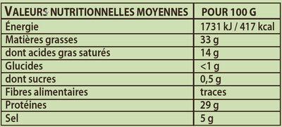 Saucisse sèche pur porc courbe du Massif Centrale - Informations nutritionnelles - fr