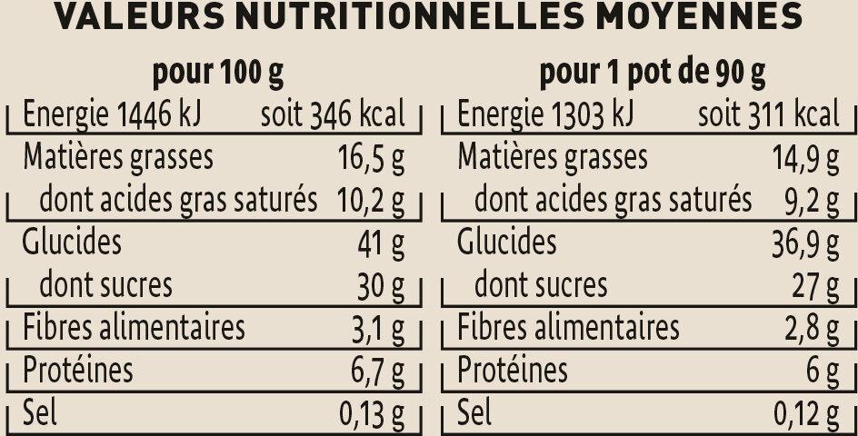 Fondant au chocolat noir - Nutrition facts