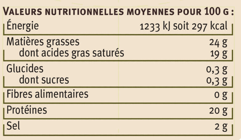Petit munster AOP au lait pasteurisé 24% de MG - Informations nutritionnelles