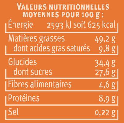 Pate tartiner chocolat/noisette/caramel au sel Guérande - Informazioni nutrizionali - fr