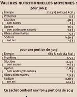 Chips vitelottes - Voedigswaarden
