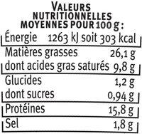 Terrine campagne au piment Espelette Label Rouge - Nutrition facts