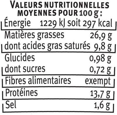 Terrine de canard au poivre vert - Nutrition facts