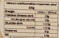 Coulommiers au lait cru - Nutrition facts - fr