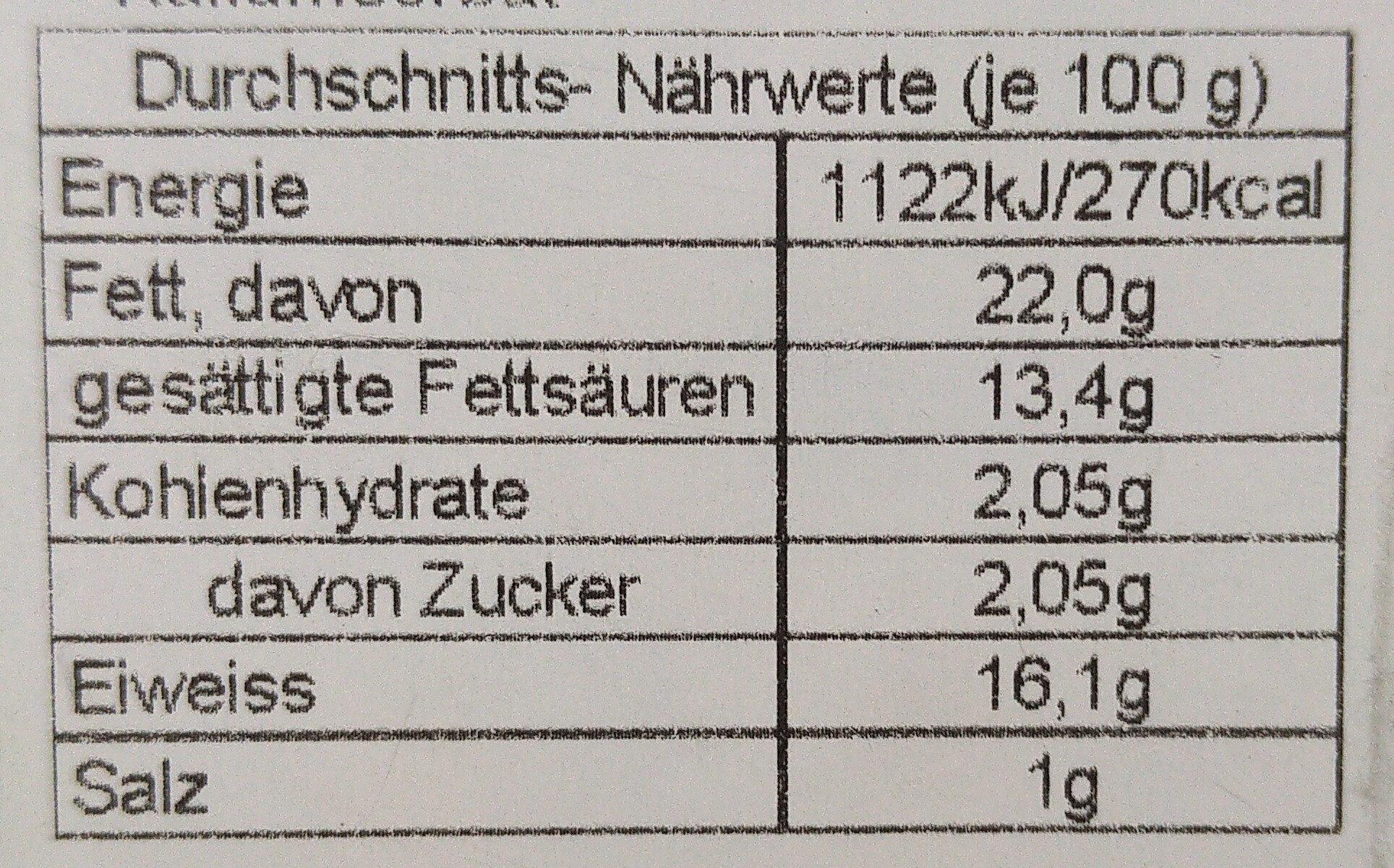 Buchette Poivre - Nutrition facts