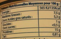 Cancoillote du fromager - Nutrition facts