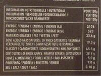Chocolats noirs et au lait - Nutrition facts - fr