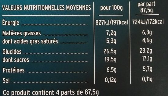 Gâteau au fromage blanc à la noix de coco - Informations nutritionnelles - fr