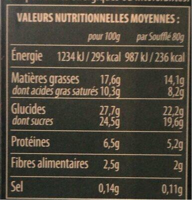 Soufflé au chocolat - Informations nutritionnelles