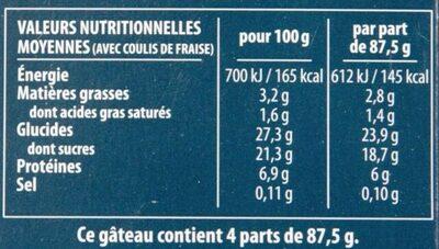 Gâteau au fromage blanc - Informations nutritionnelles - fr