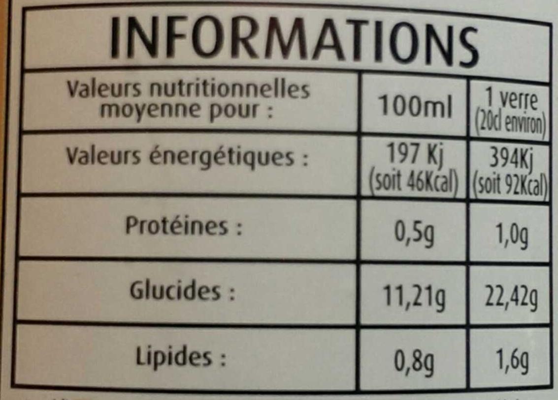 Jus de pomme cerise - Informations nutritionnelles