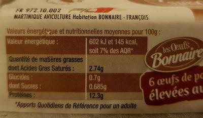Les oeufs Bonnaire - Nutrition facts