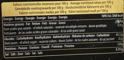 Crumble Pommes caramélisées - Nutrition facts