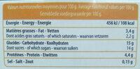 Yaourt abricot bio - Nutrition facts - fr