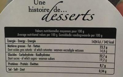 Mousse au chocolat à l'ancienne - Nutrition facts