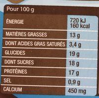 La crème des fromages - Informations nutritionnelles - fr