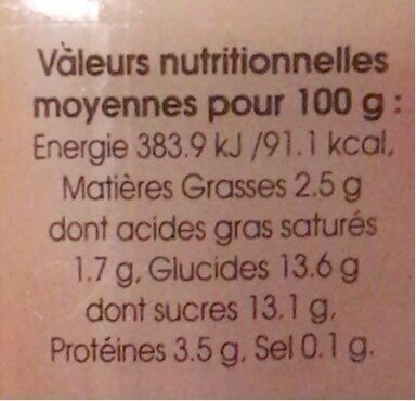 Yaourt framboise - Informations nutritionnelles - fr