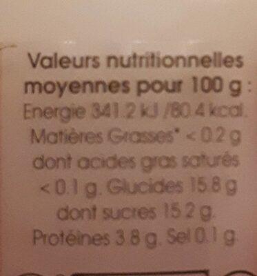 Yaourt maigre sucré Griottes - Informations nutritionnelles