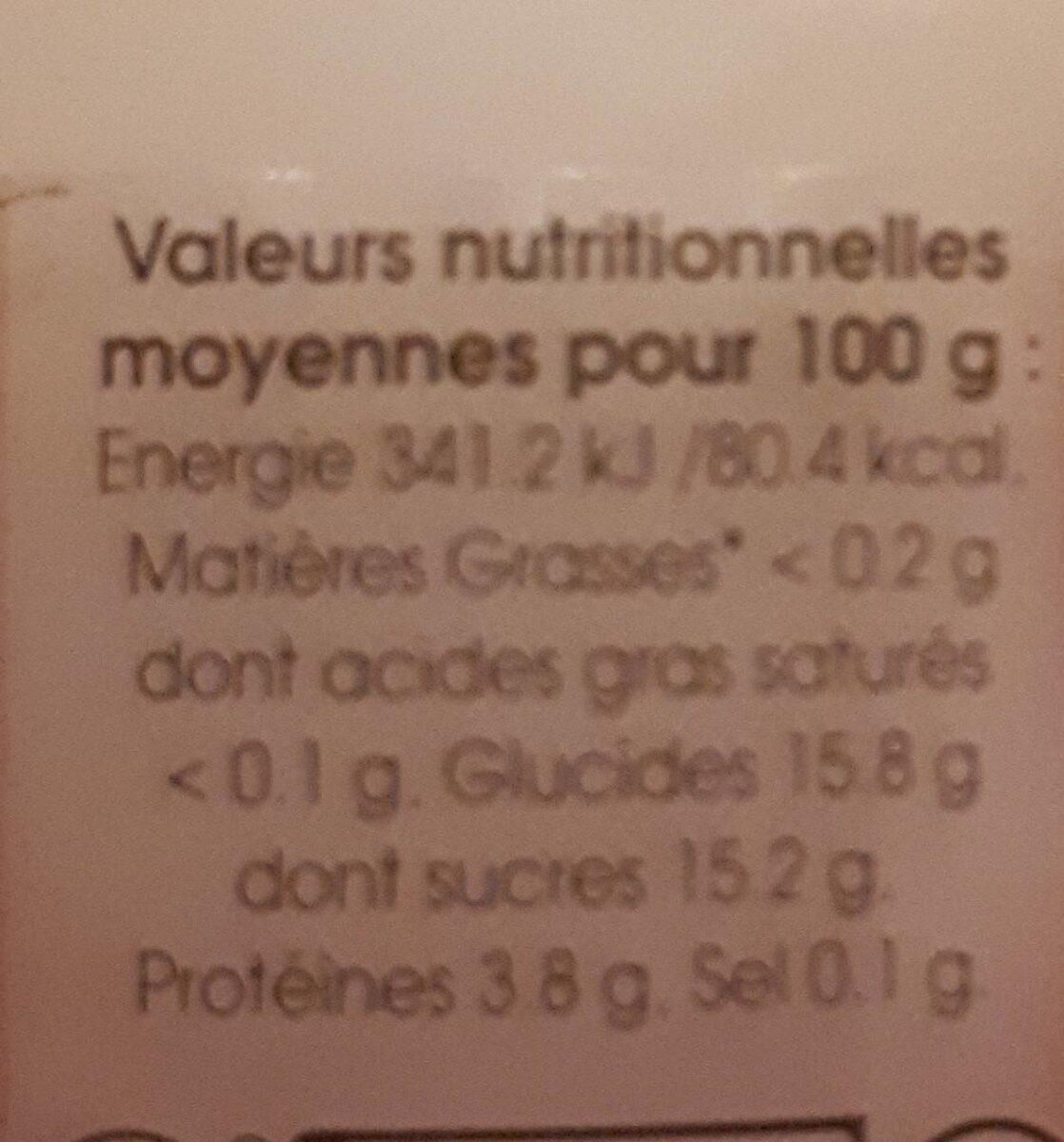 Yaourt maigre sucré Griottes - Informations nutritionnelles - fr