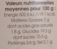 Gâteau de semoule poire - Informations nutritionnelles - fr