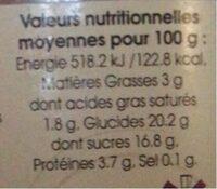 Gateau de semoule - Informations nutritionnelles - fr