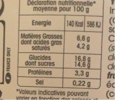 Yaourt Brasse Caramel Beurre Sale - Informations nutritionnelles - fr