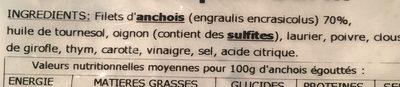 Filets d'anchois marinés - Ingrédients