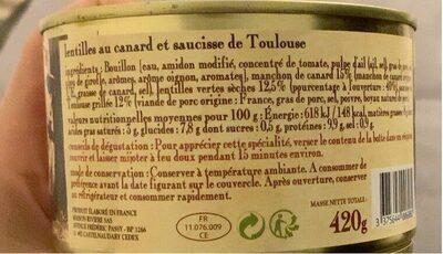 Les lentilles au canard et saucisse de Toulouse - Nutrition facts - fr