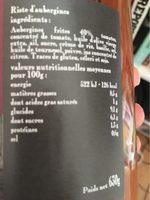 la riste d'aubergines - Voedingswaarden - fr