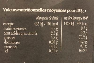 La blanquette de dinde et son riz de Camargue IGP - Voedingswaarden - fr