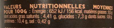 Le porc pommes de terre parisiennes et sauce au vin blanc - Informations nutritionnelles - fr