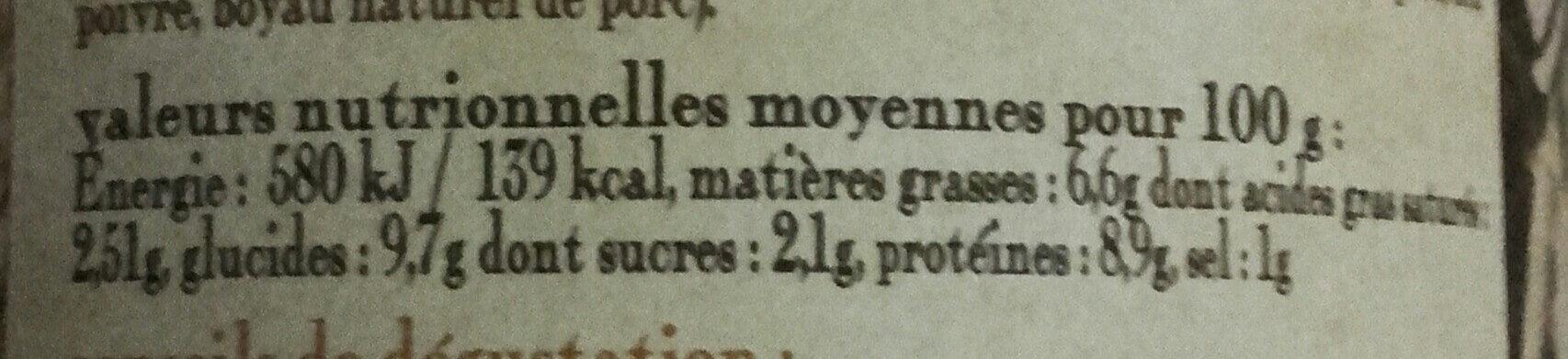 les haricots blancs et saucisses de Toulouse cuisinés à la sauce tomate, boîte 4/4 - Nutrition facts