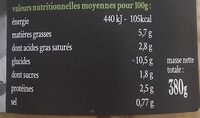 Le risotto aux légumes parmesan et vin blanc Riesling - Nutrition facts - fr