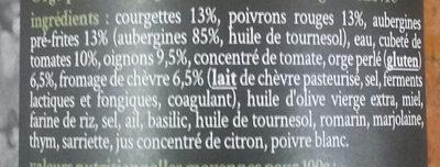 L'orge perlé aux légumes d'été et fromage de chèvre - Ingrediënten - fr