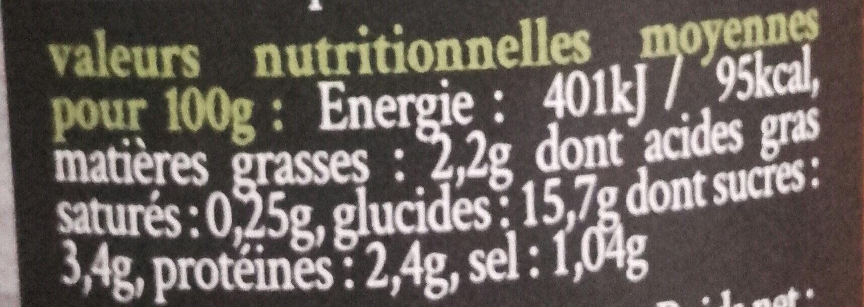 Raviolis vegetariens - Voedingswaarden