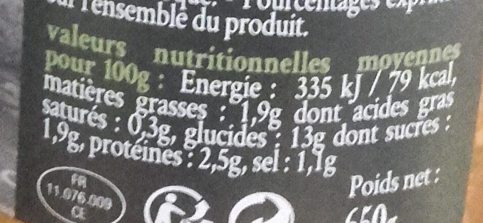 Ravioli au tofu & basilic - Voedingswaarden - fr